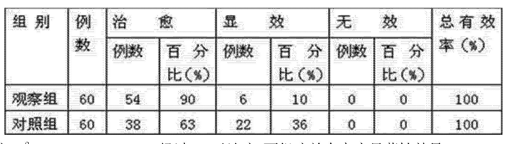 Figure CN103127463AD00062