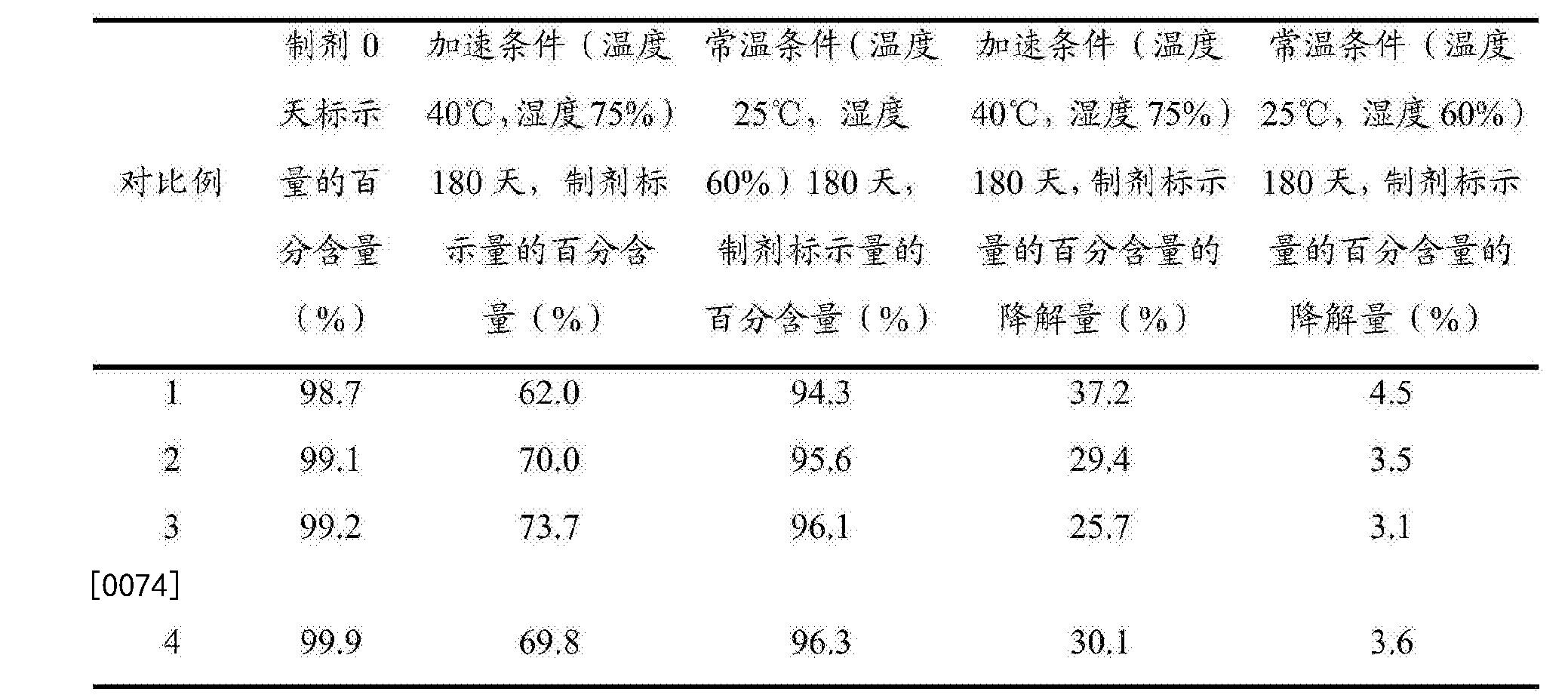 Figure CN105476976BD00071