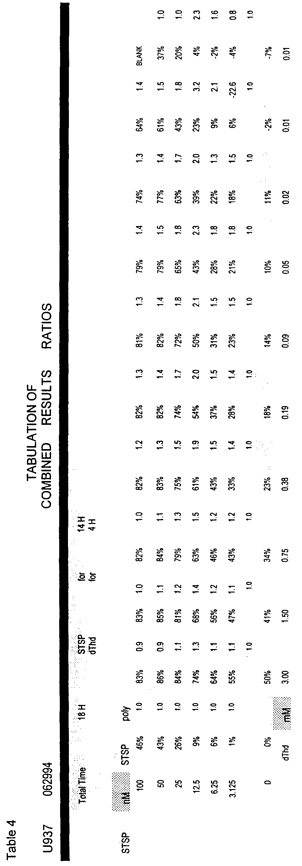 wo1997001344a2 method of dynamic retardation of cell cycle rh google com