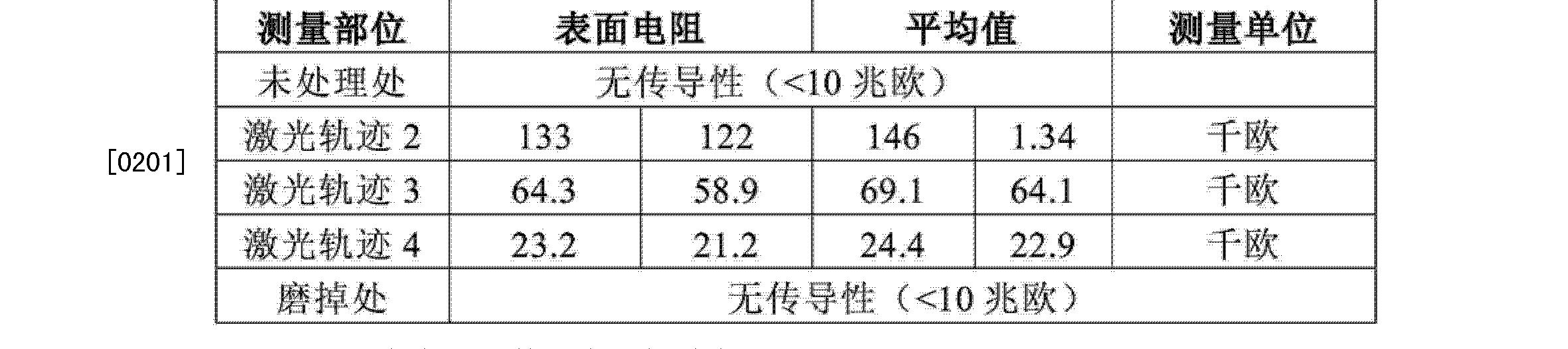 Figure CN102171770BD00271