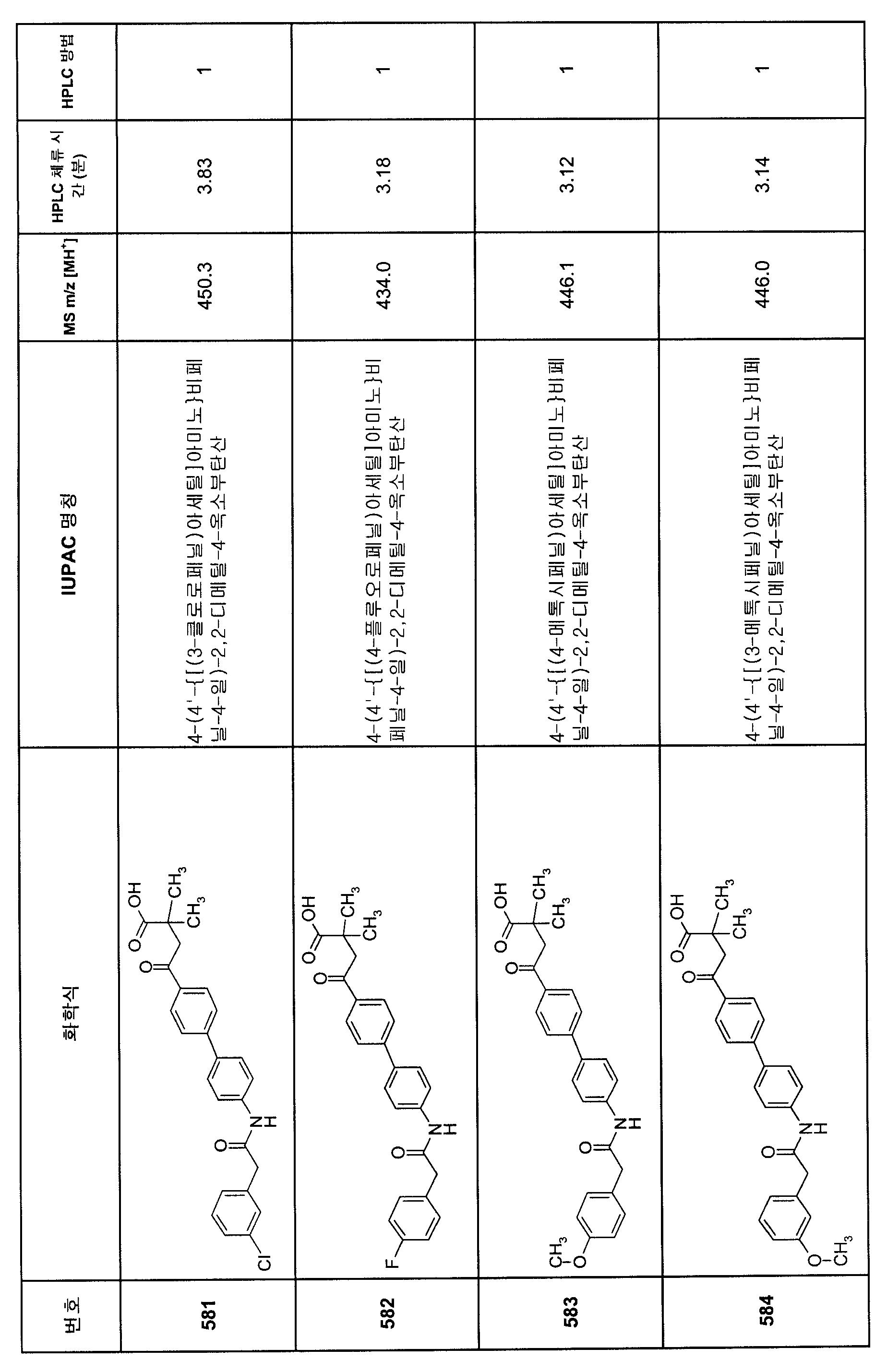 Figure 112007082249387-PCT00330