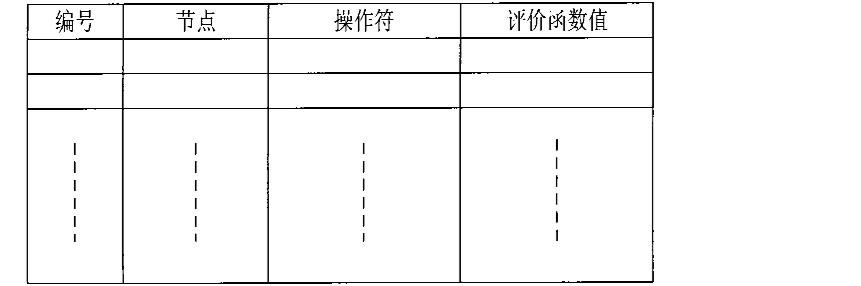 Figure CN102054091AD00191