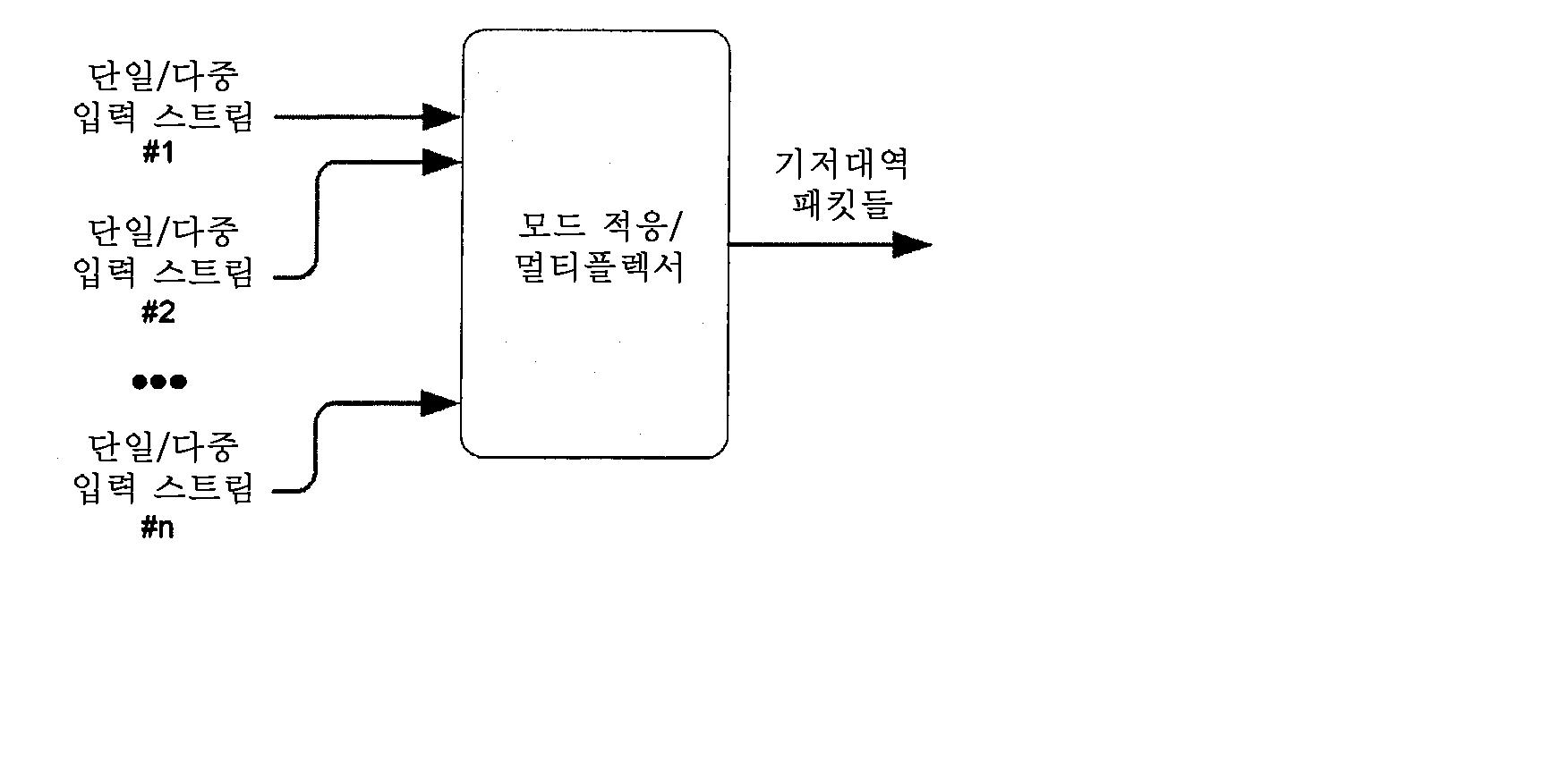 Figure 112009033708789-pat00007
