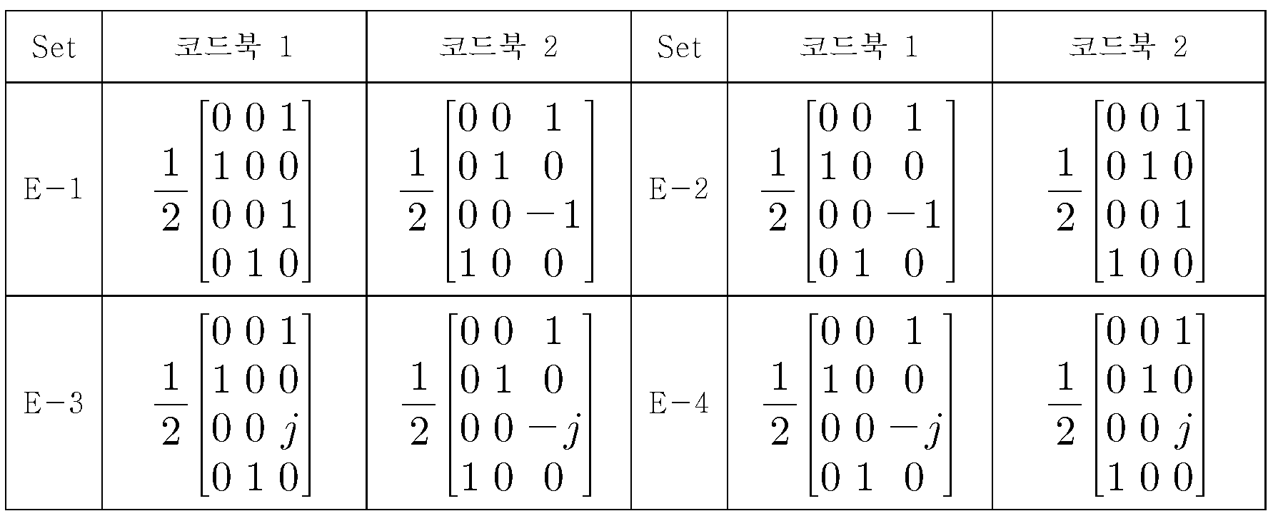 Figure 112010009825391-pat00109