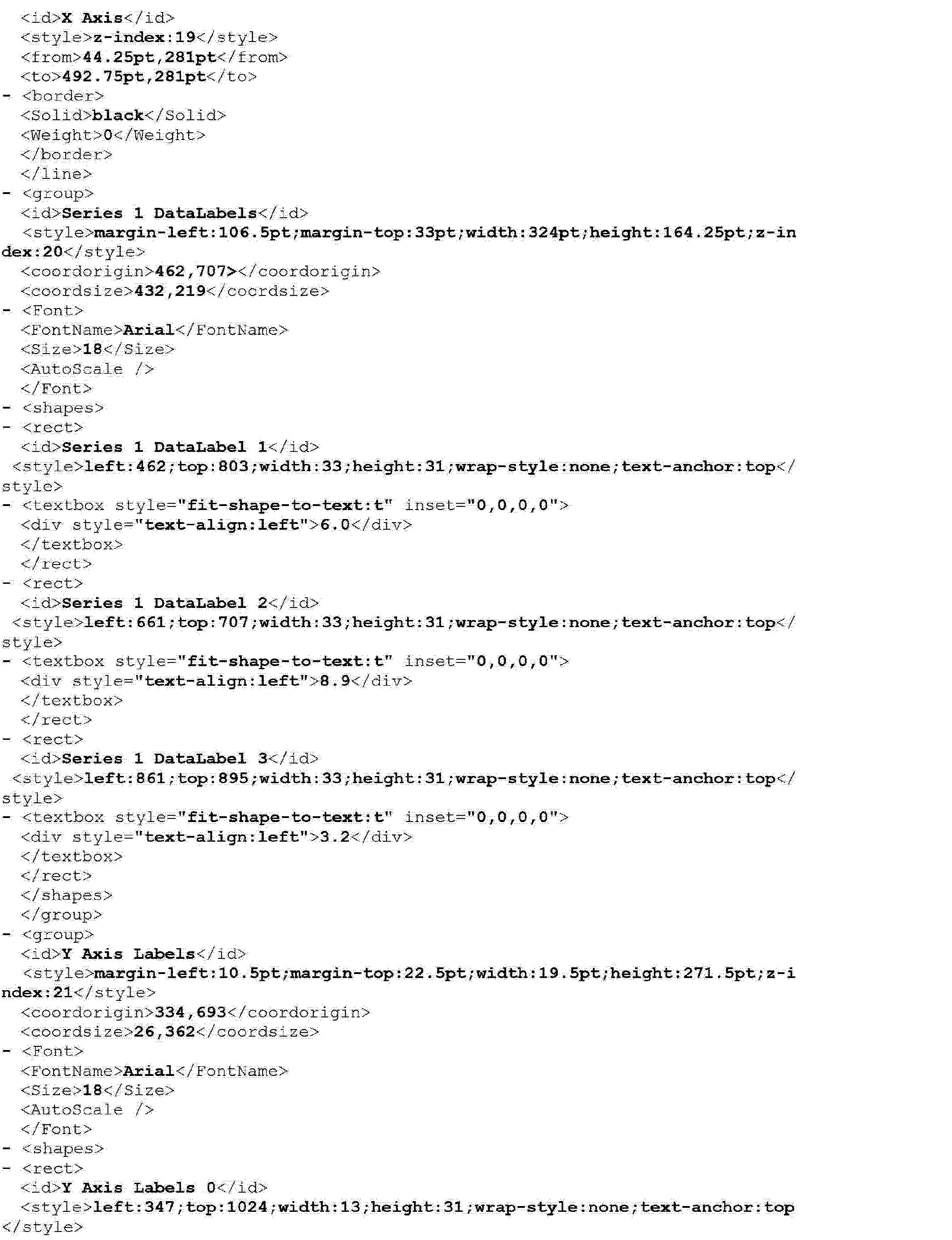 Figure CN102081522BD00131