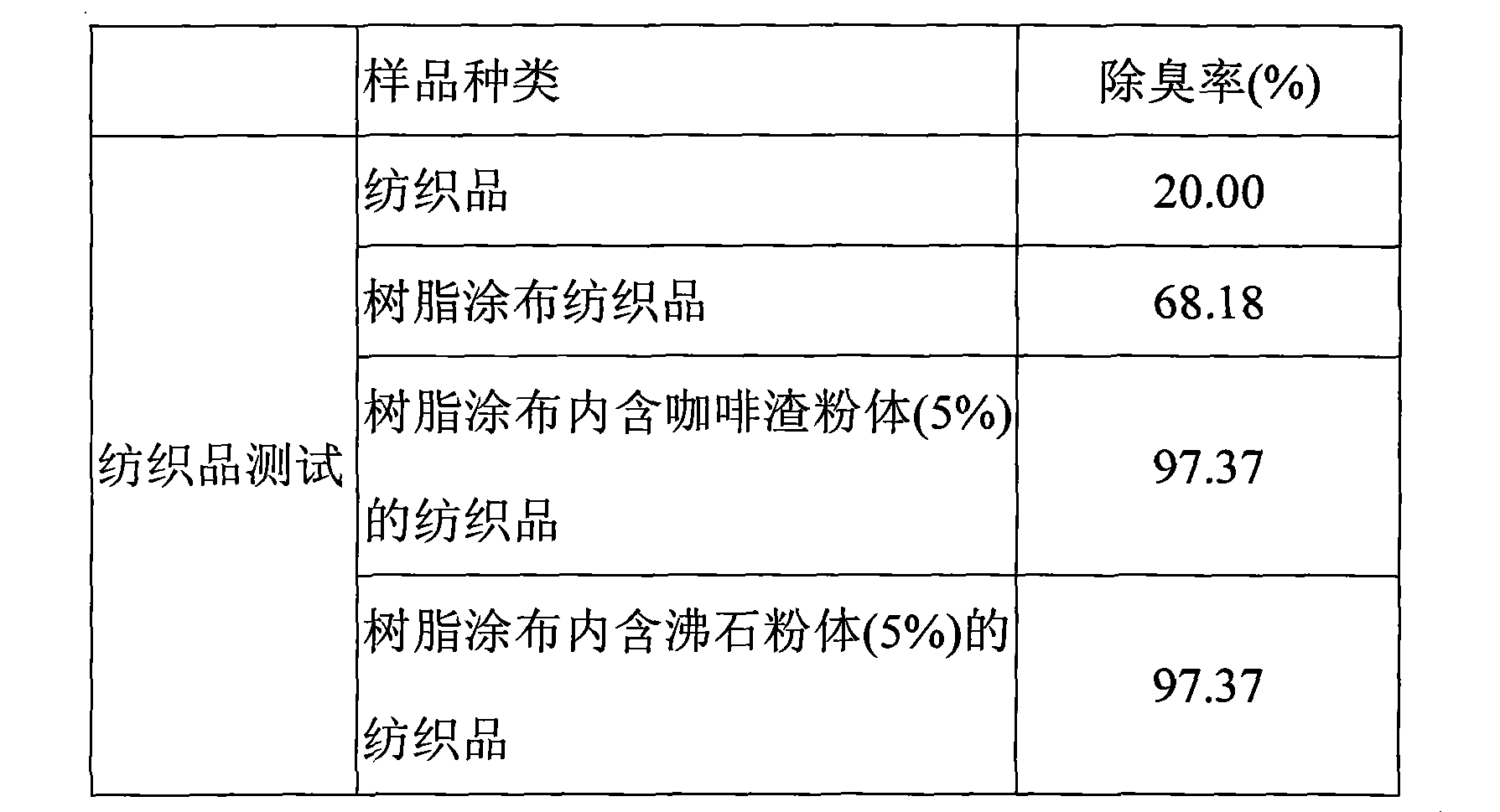 Figure CN101994258BD00071