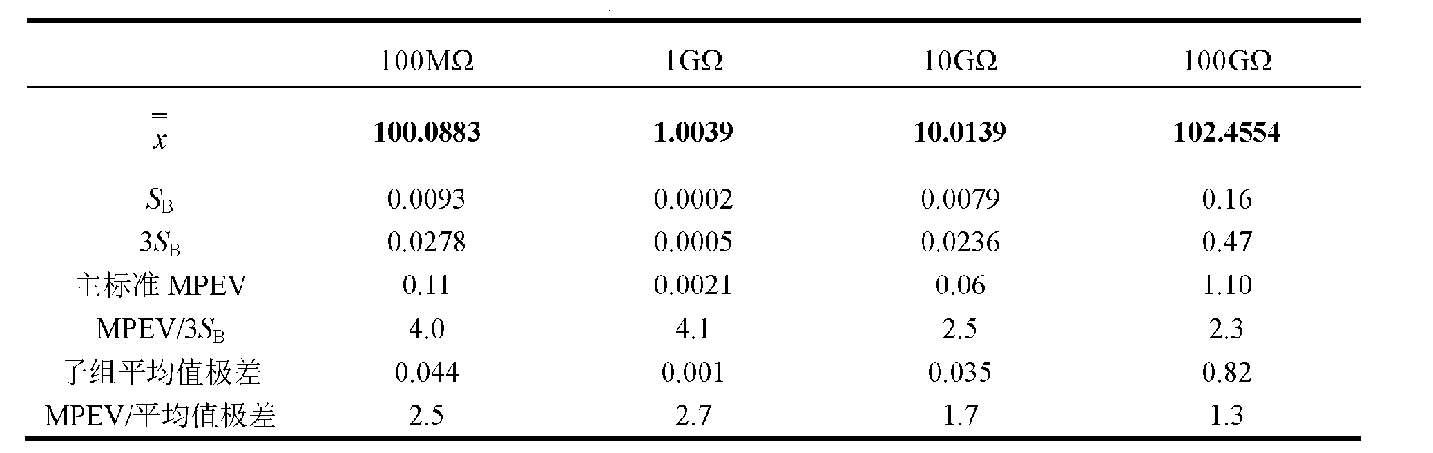 Figure CN102495961BD00161