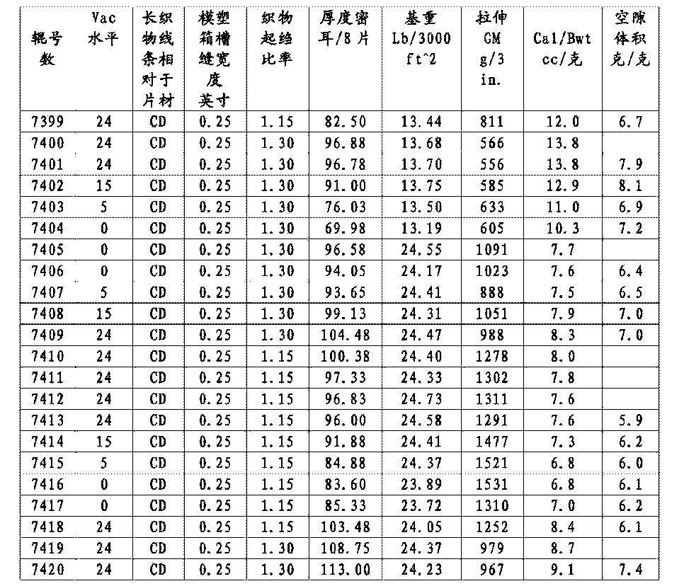 Figure CN104195865BD00621