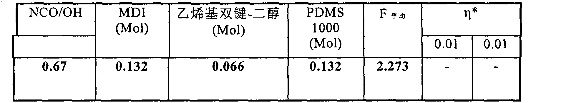 Figure CN101039982BD00312