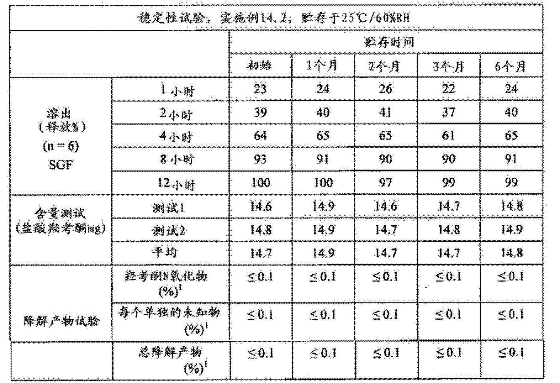 Figure CN102743355BD01082