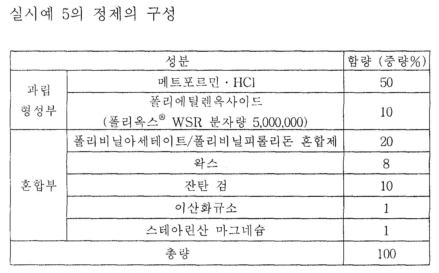 Figure 112004063085314-pat00005
