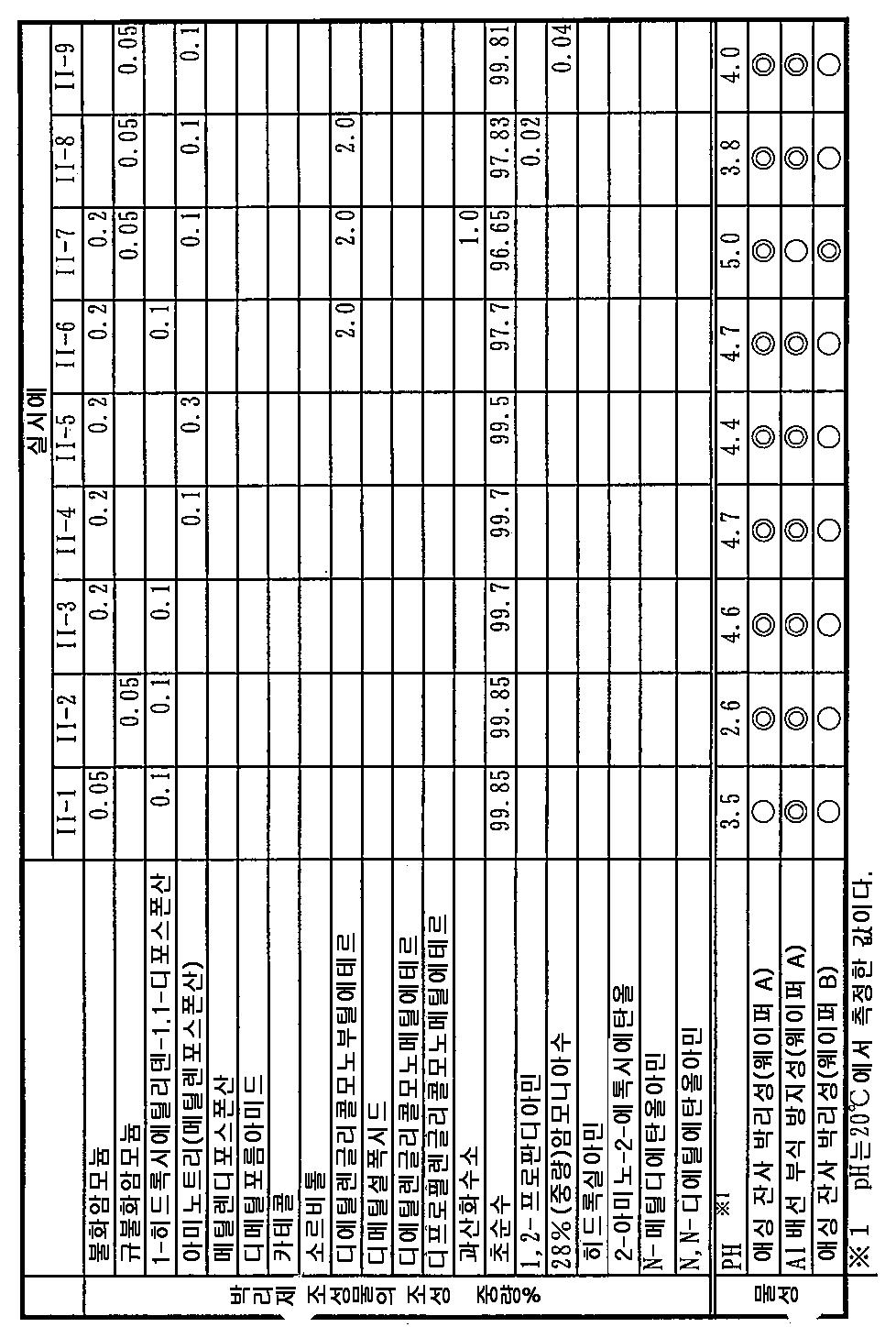 Figure 112010041272326-pat00004