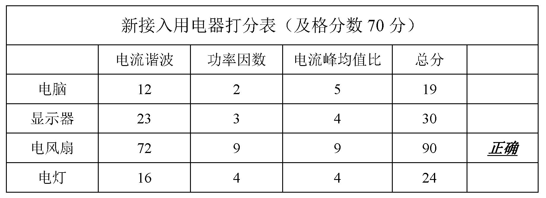 Figure CN102279326BD00081