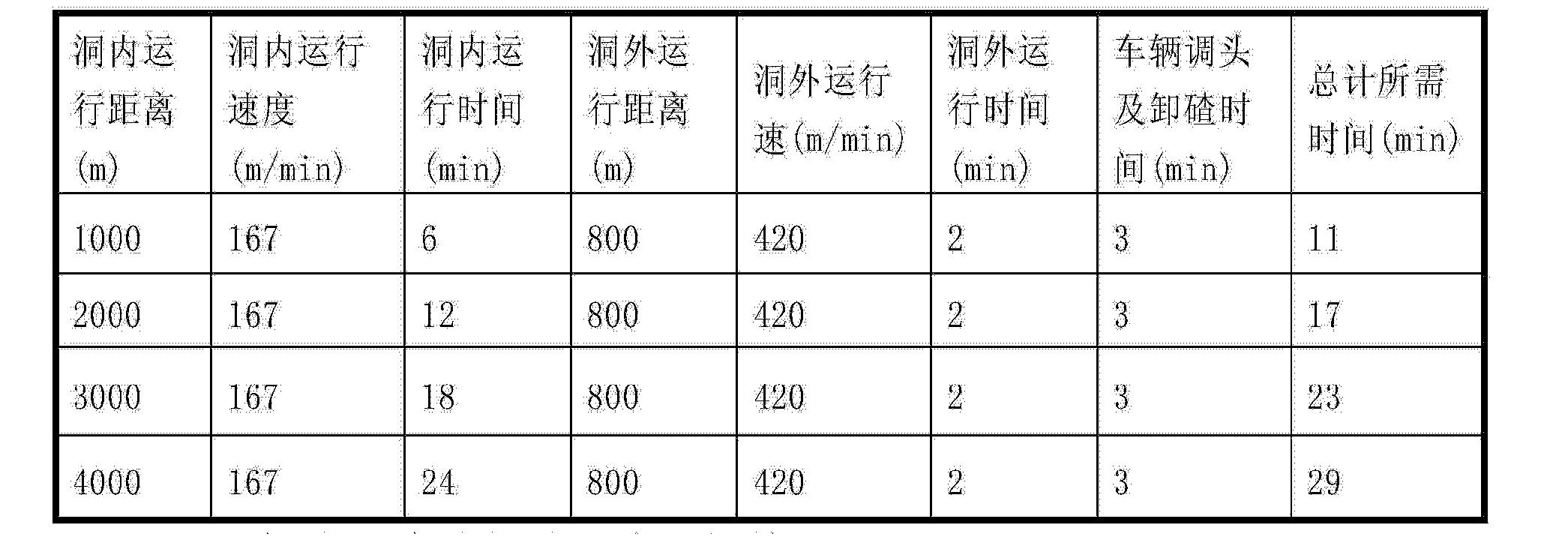 Figure CN103470267AD00191