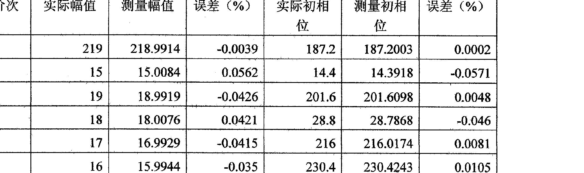 Figure CN101915874BD00073
