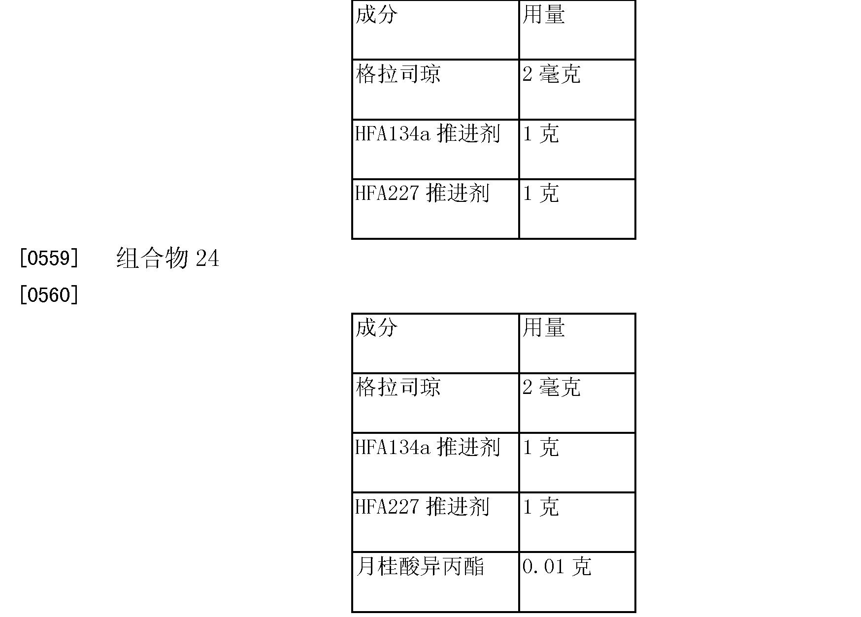 Figure CN104274427AD00391