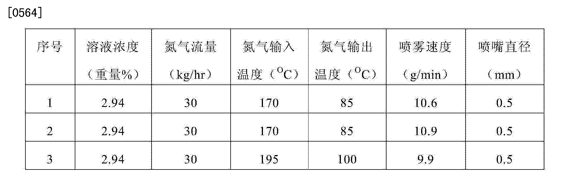 Figure CN104274427AD00392