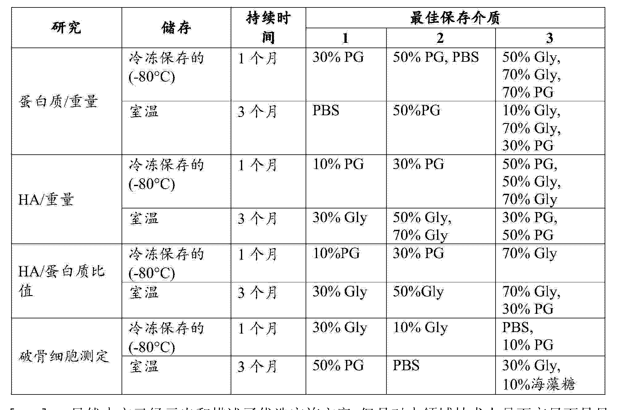 Figure CN103874762AD00781