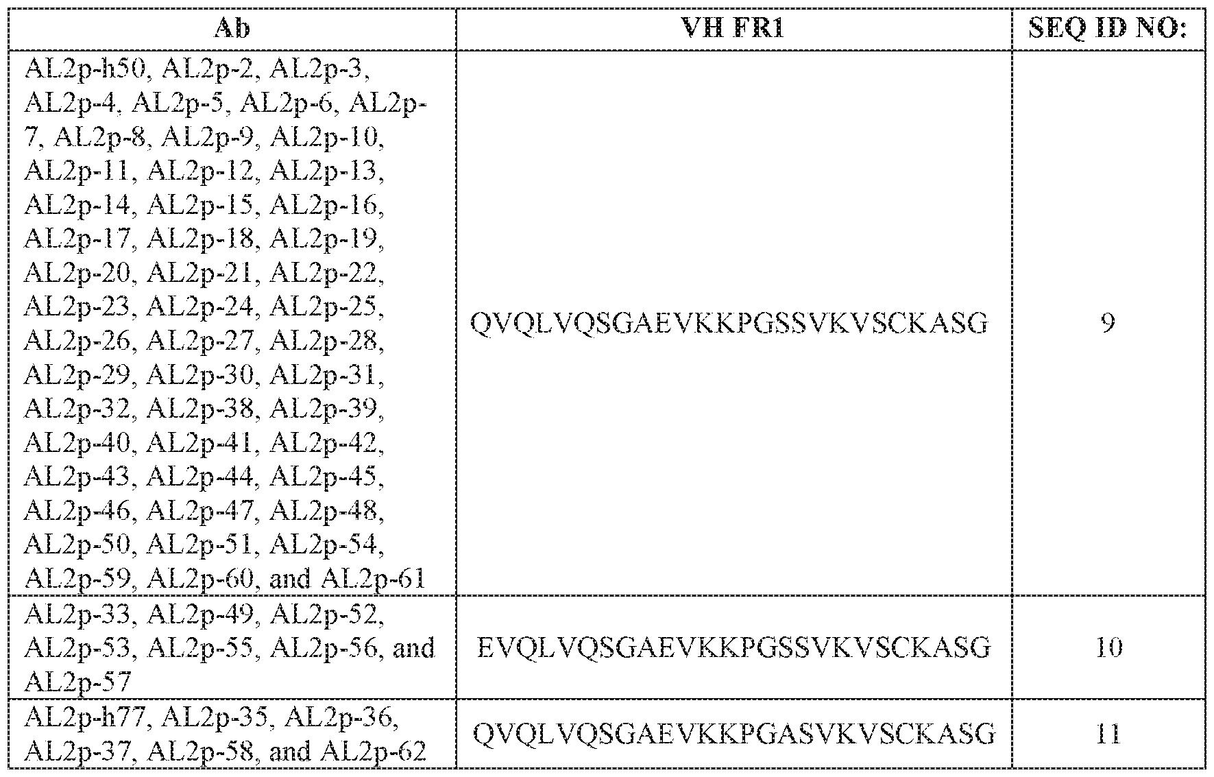 Figure imgf000239_0003