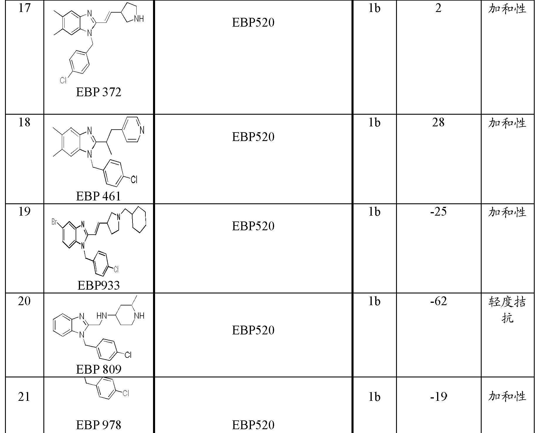 Figure CN102448458BD01341