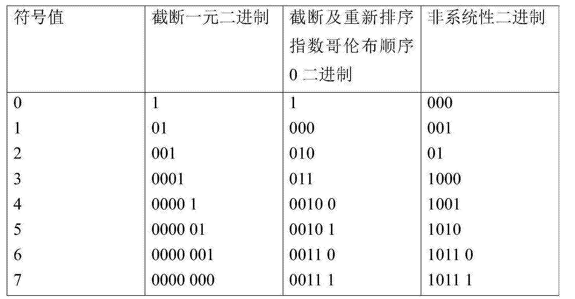 Figure CN107801041AD00141