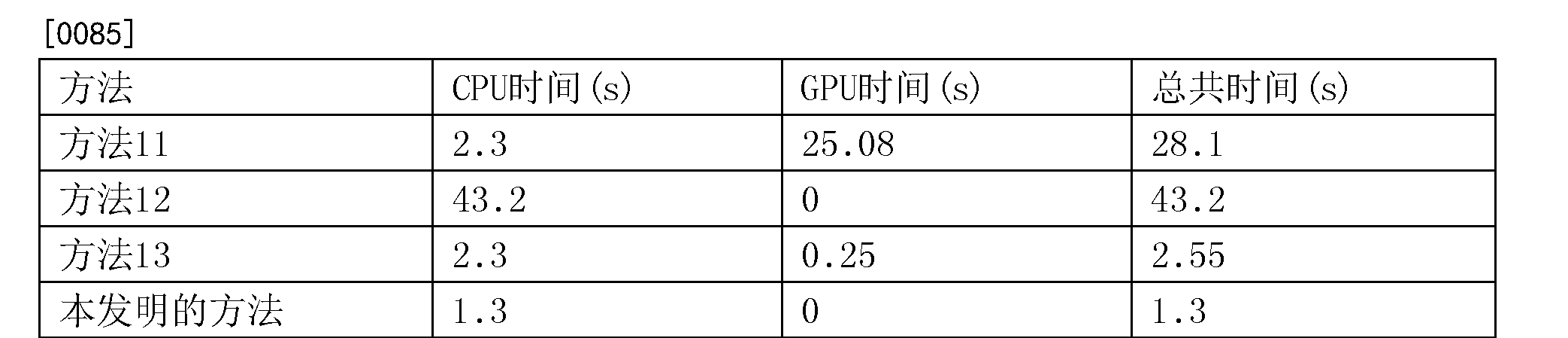 Figure CN104573731BD00112