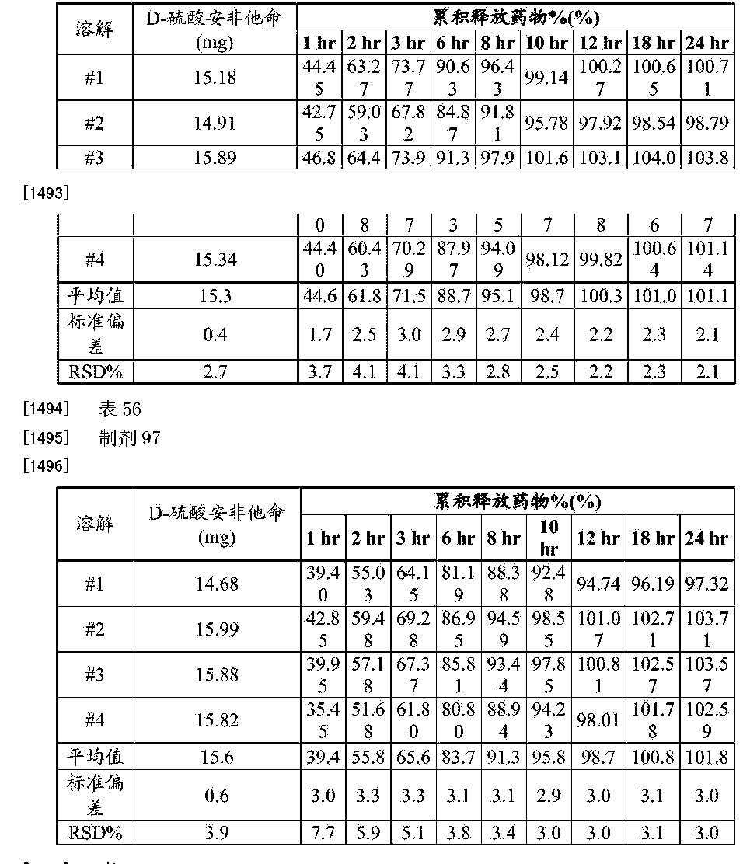 Figure CN105120659AD01091