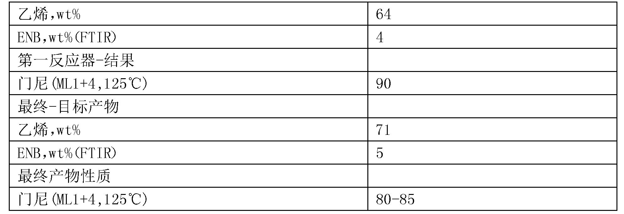 Figure CN103562301BD00251