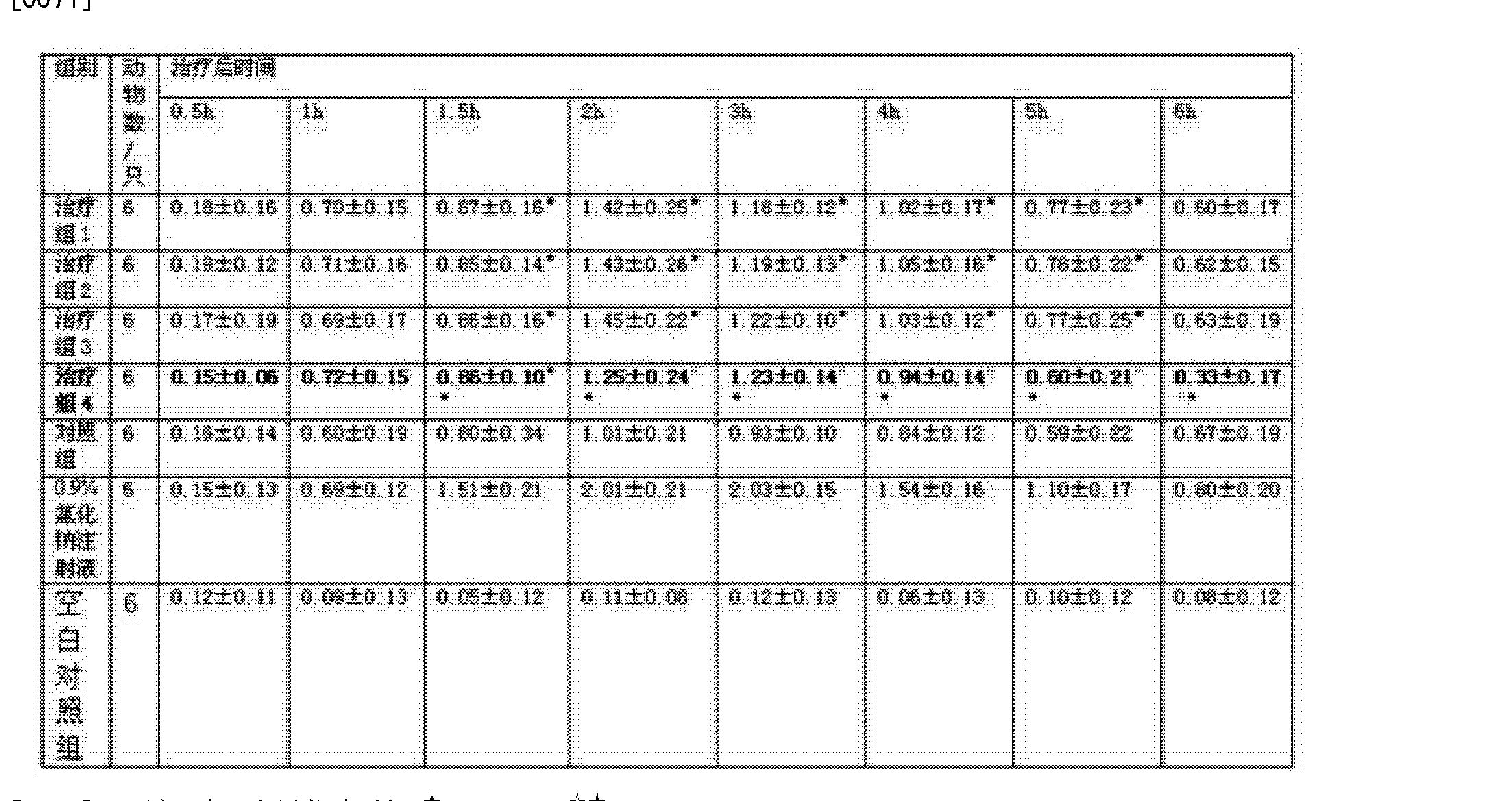 Figure CN103191185BD00081