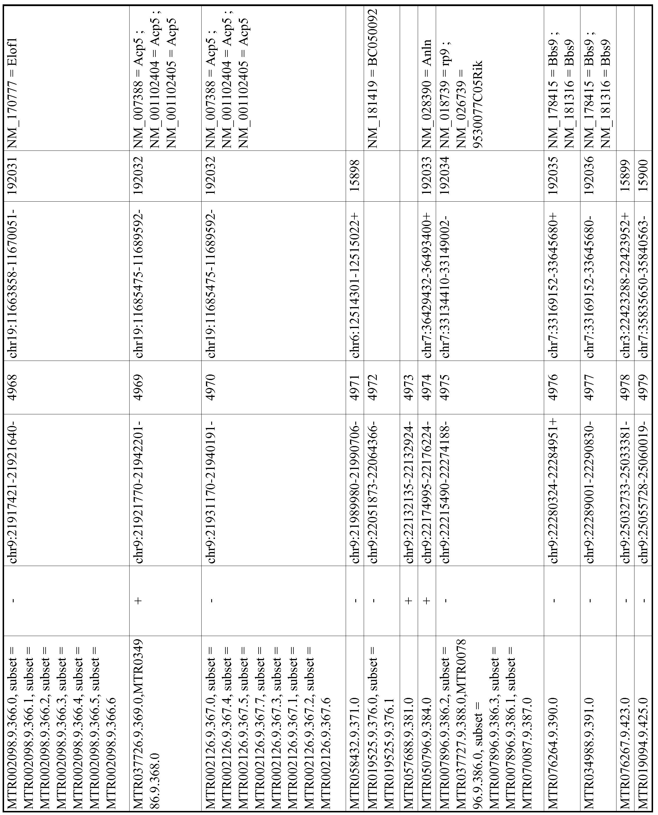 Figure imgf000915_0001