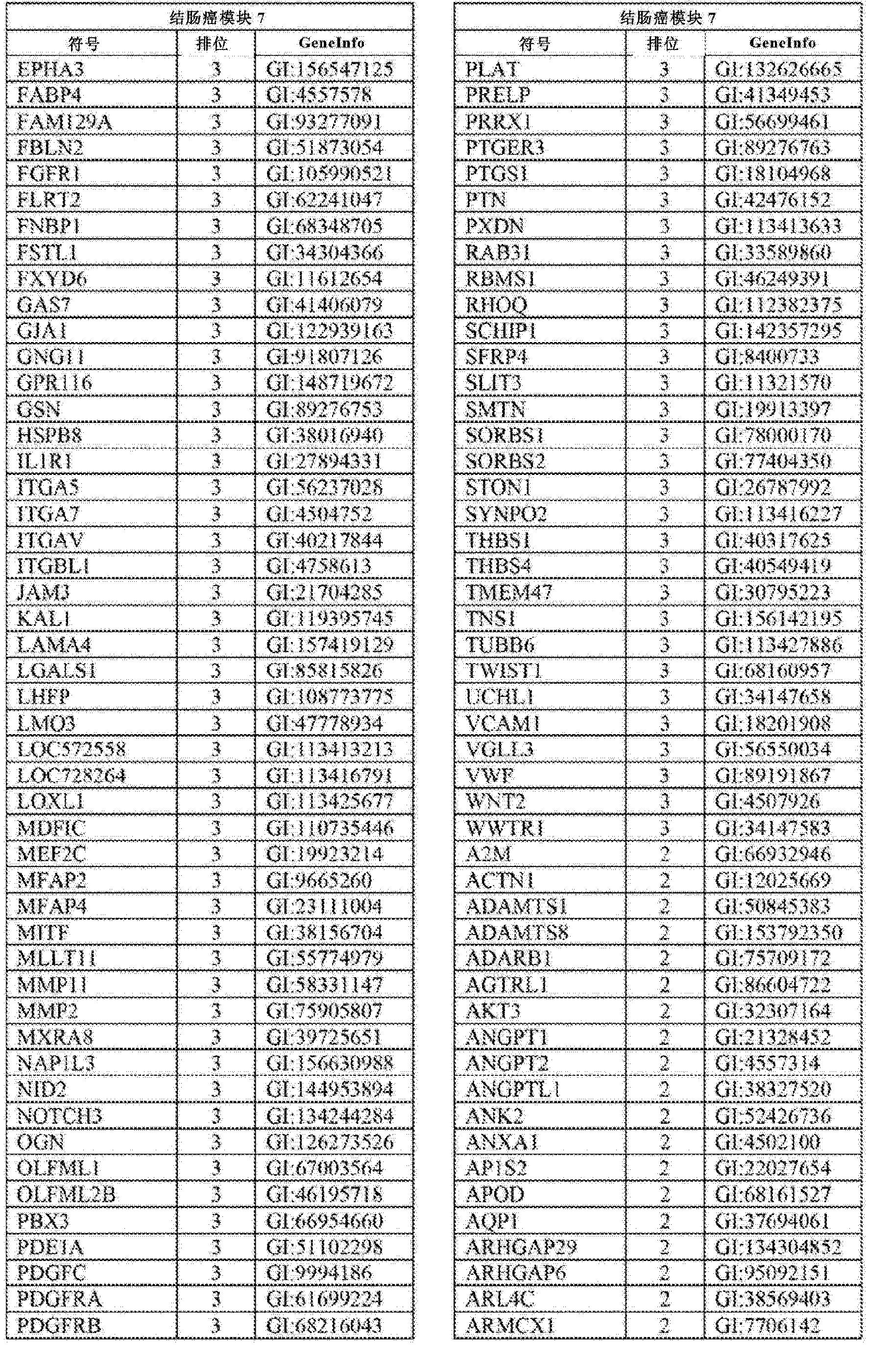 Figure CN102858999AD01111