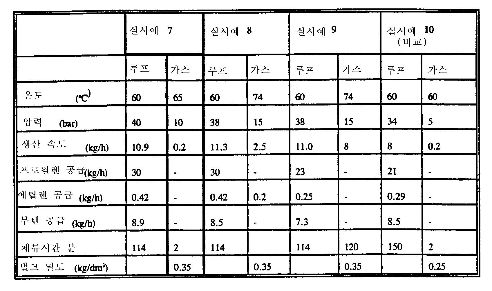 Figure 111999018073379-pct00003