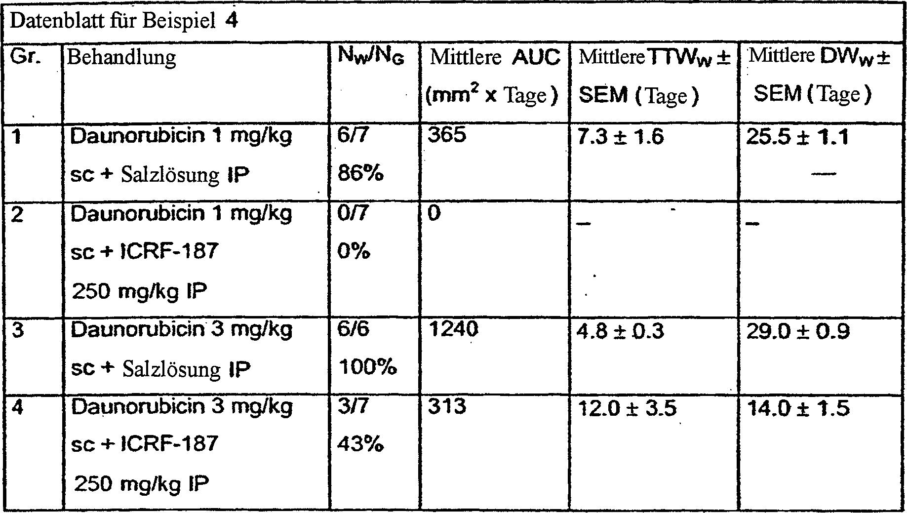 Senoside werden verwendet, um Gewicht zu verlieren