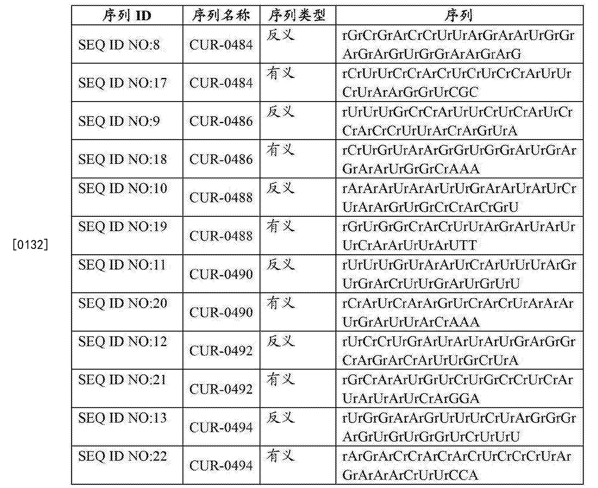Figure CN103201387BD00211