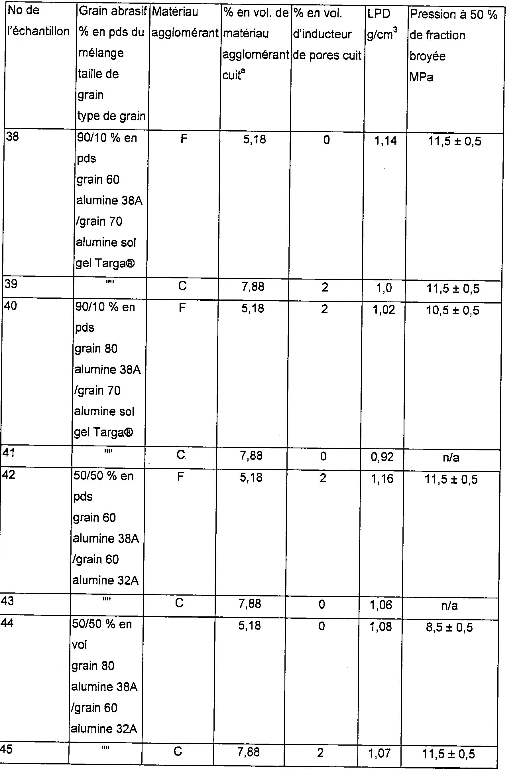 Figure LU91109A1D00481