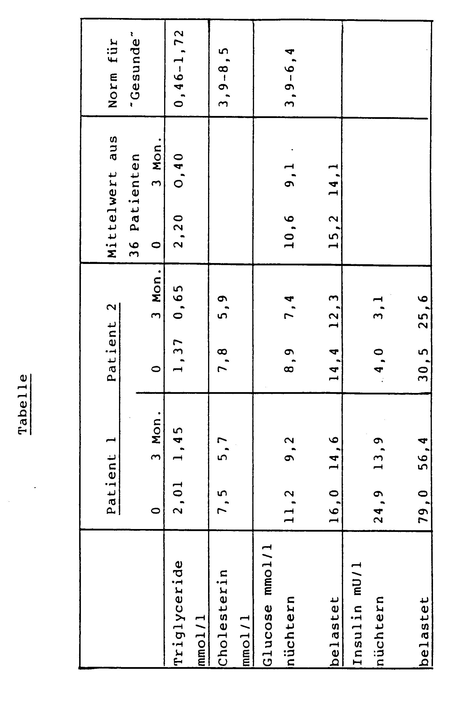 Metformin 500 mg Dosis zur Gewichtsreduktion