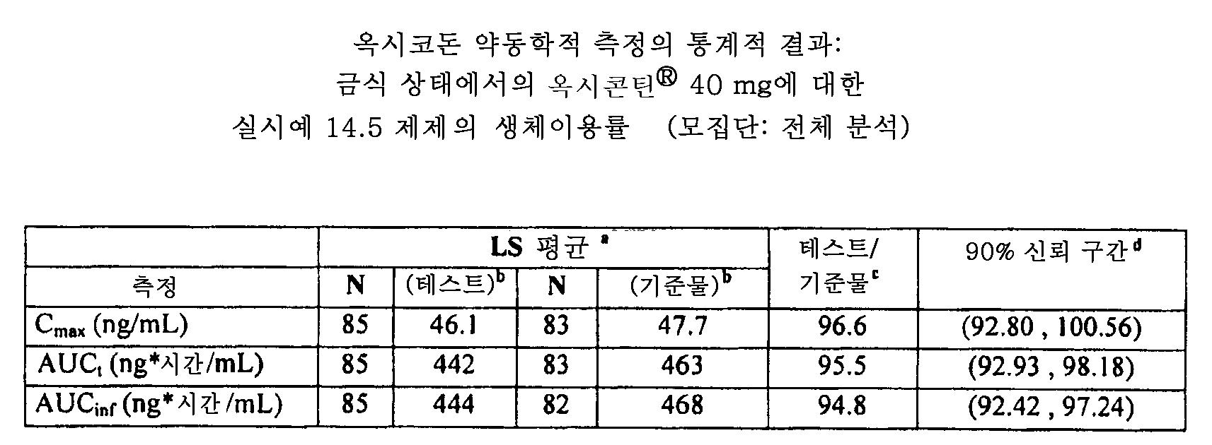 Figure 112011082183604-pat00151