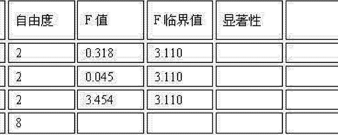 Figure CN103255024AD00073