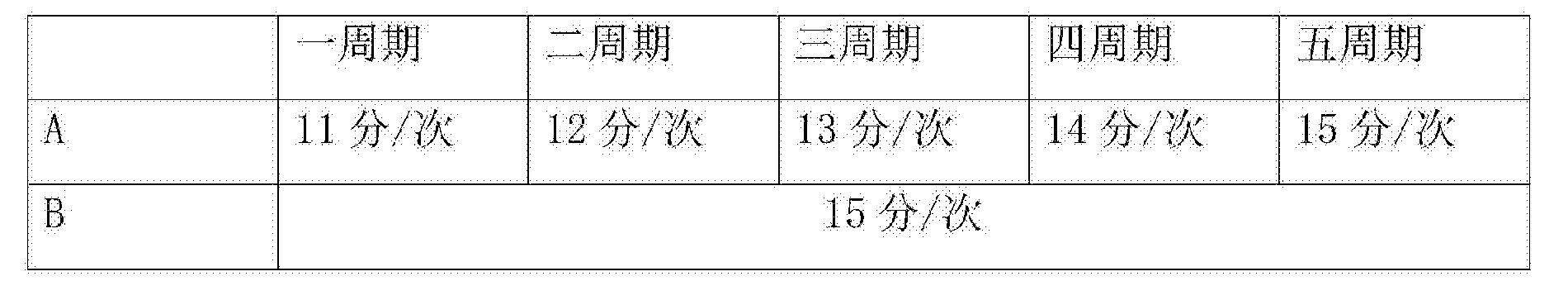 Figure CN106178428AD00081