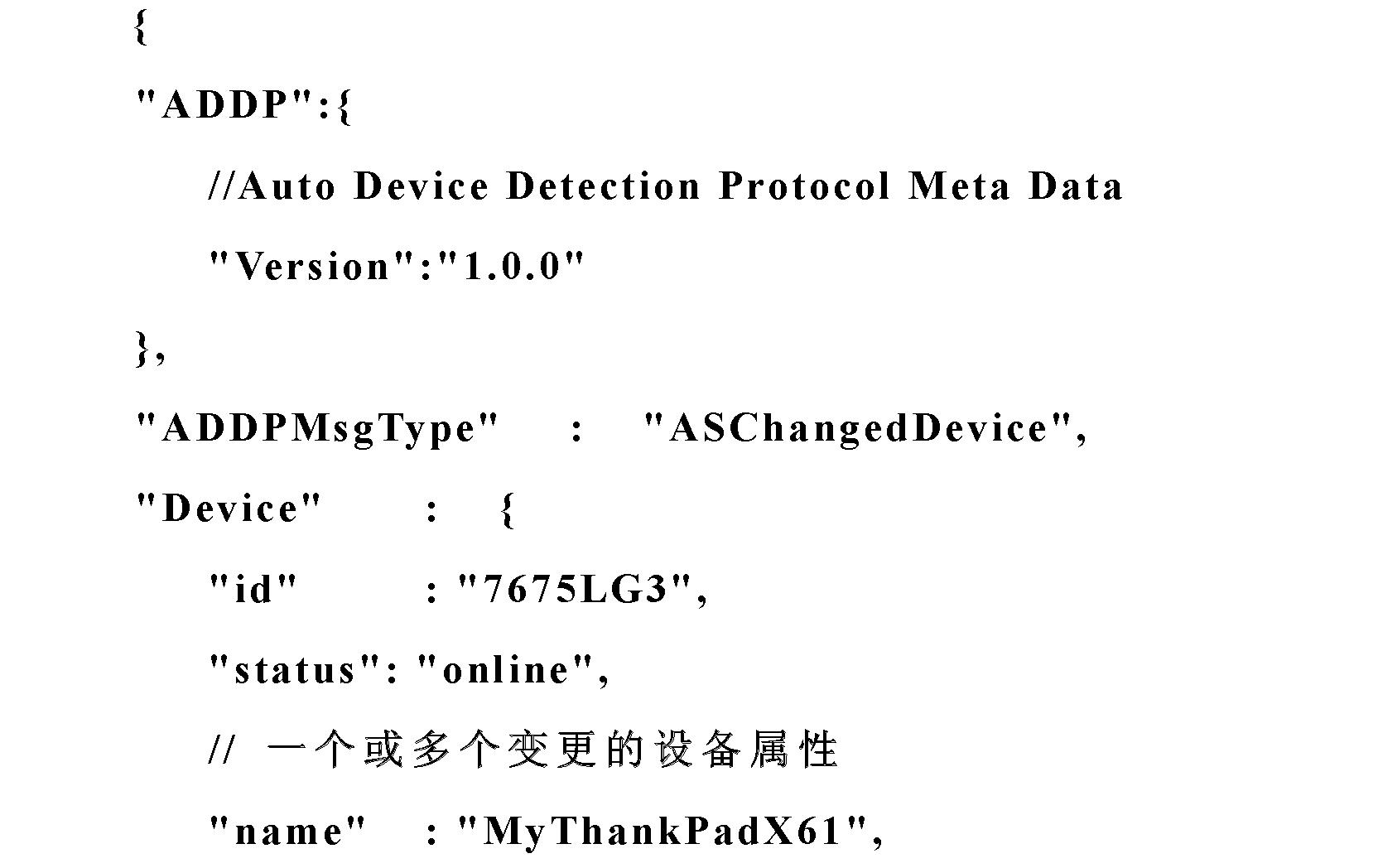 Figure CN102130807AD00142