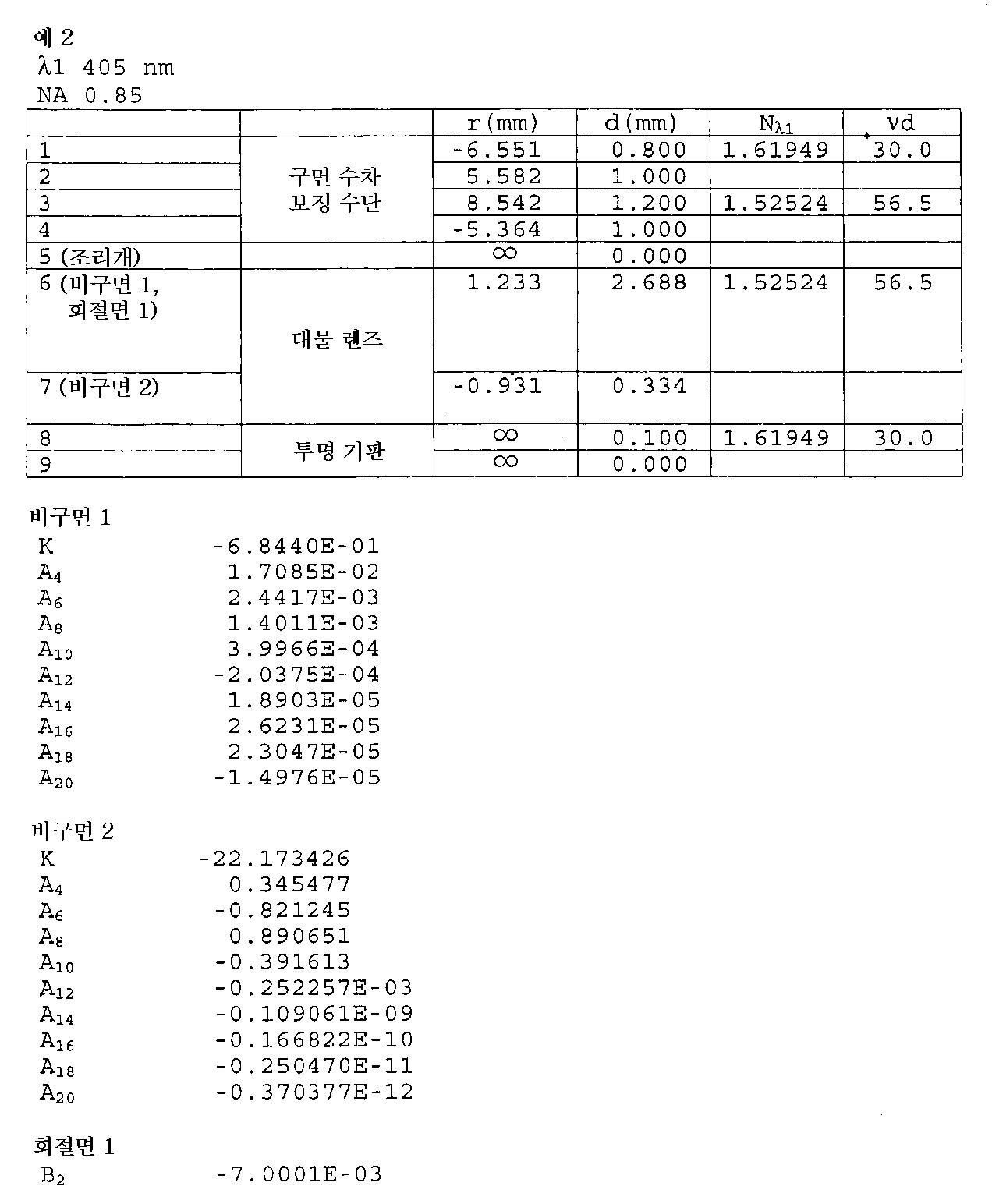Figure 112001010918149-pat00005