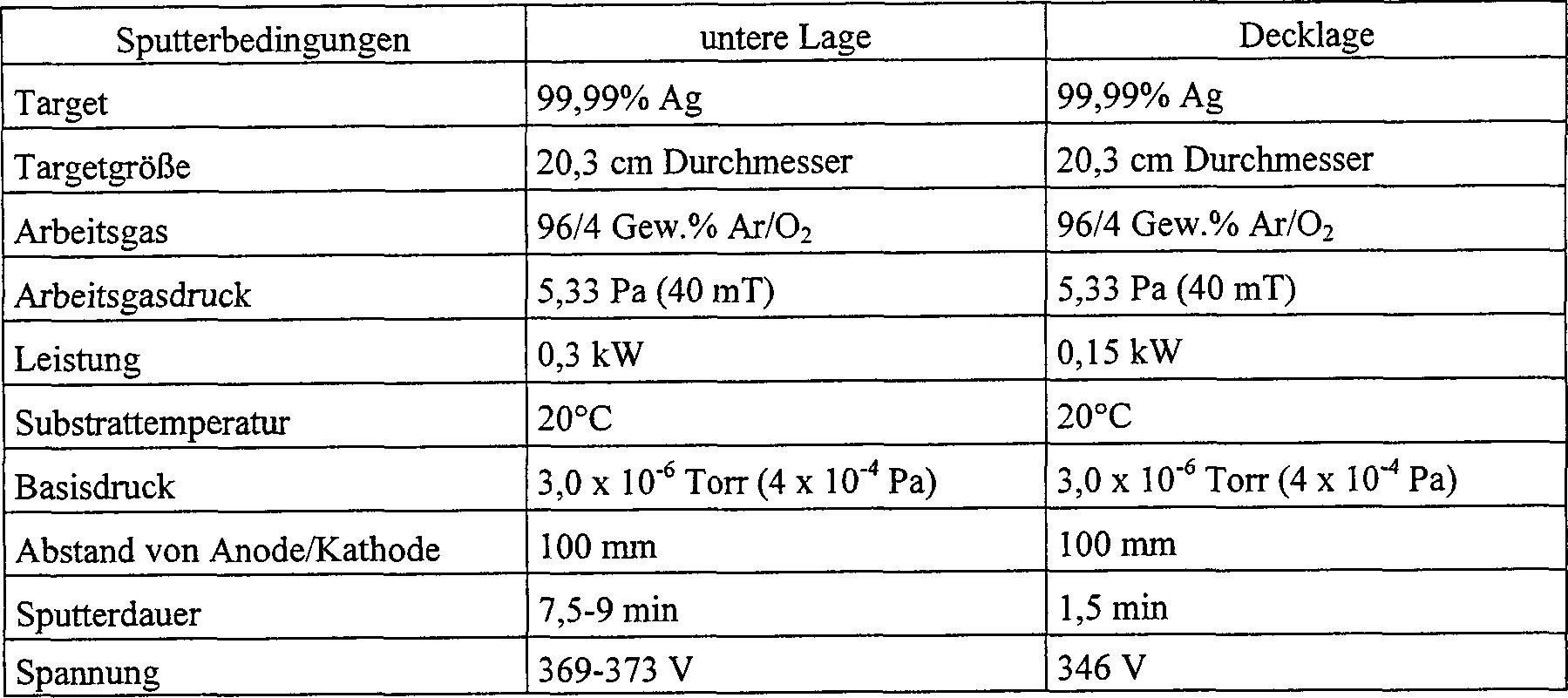 DE60210441T2 - Arzneimittel oder pflaster enthaltend ein metall wie ...