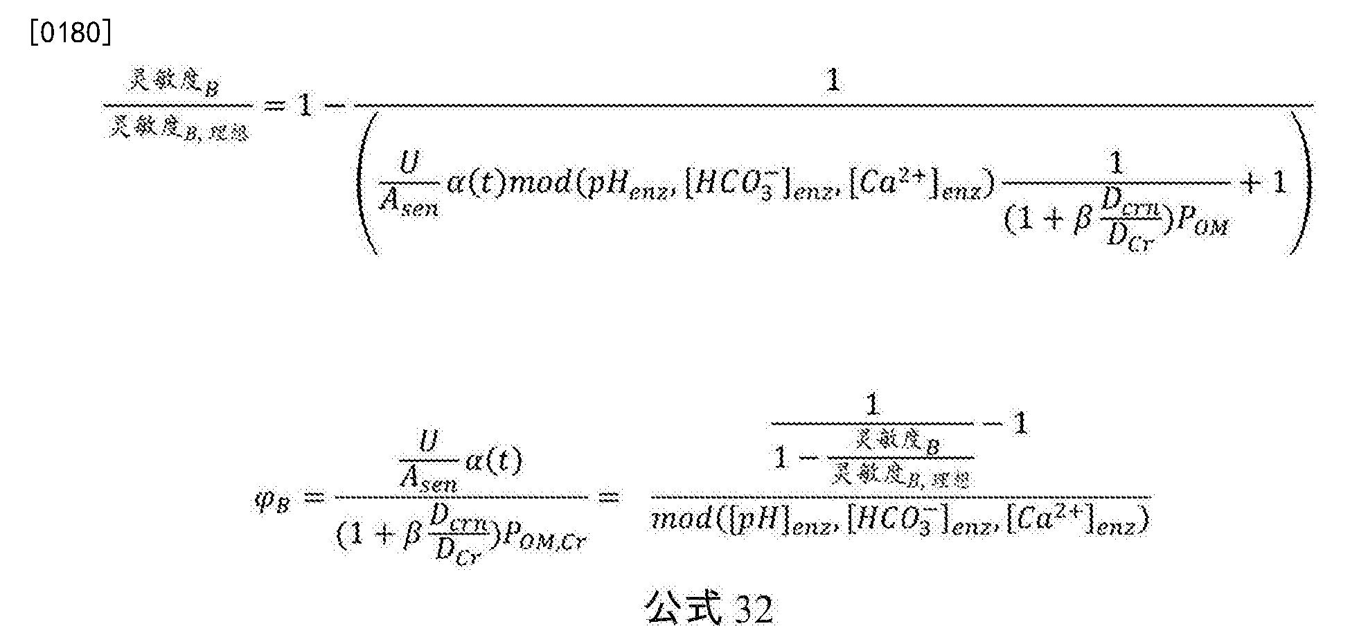 Figure CN107810409AD00161