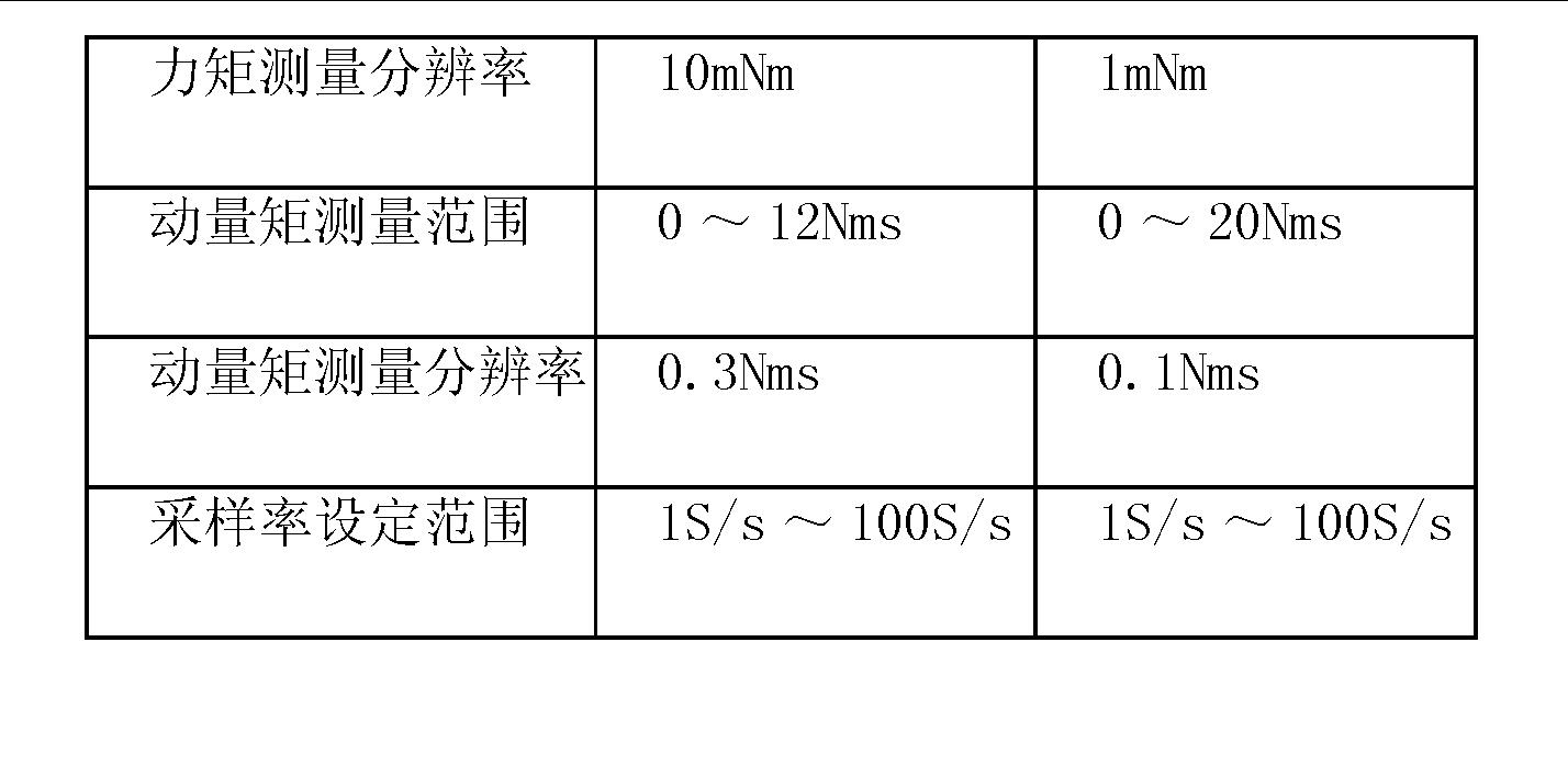 Figure CN102072796AD00071