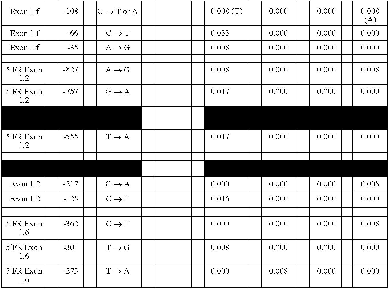 Figure US07485711-20090203-C00005