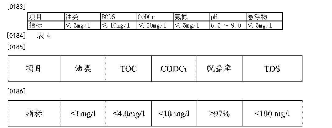 Figure CN105330110AD00201