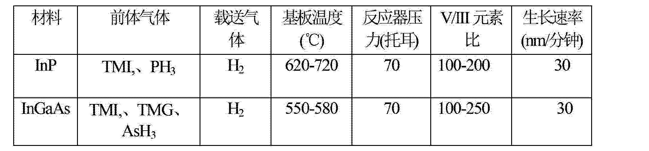 Figure CN101884117BD00161