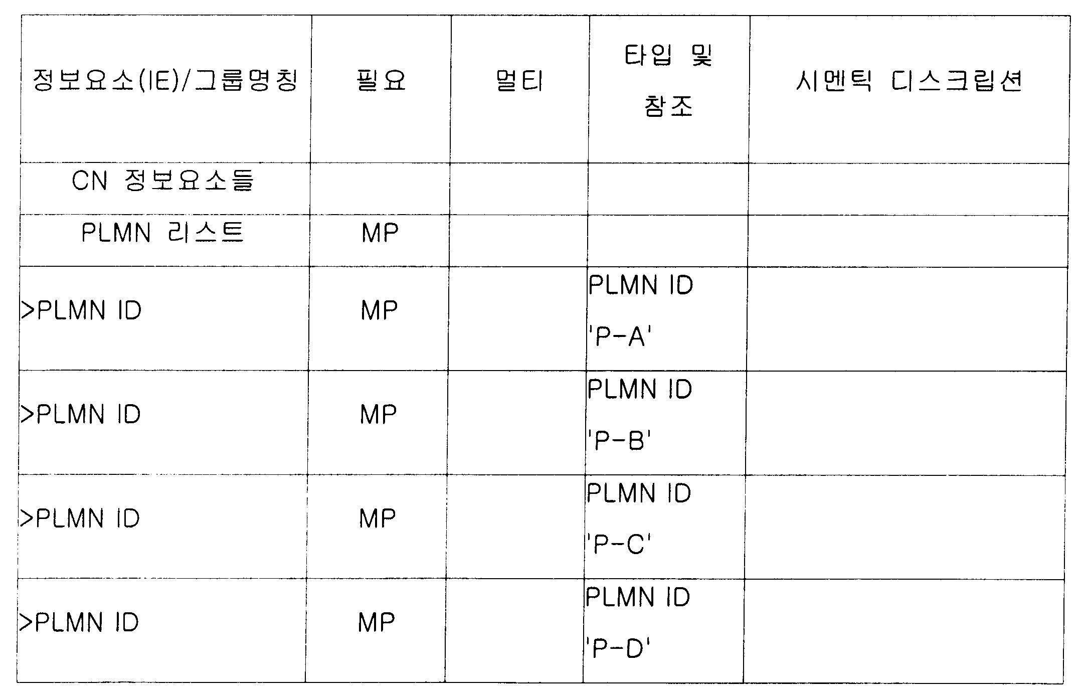 Figure 112007071077519-PAT00015
