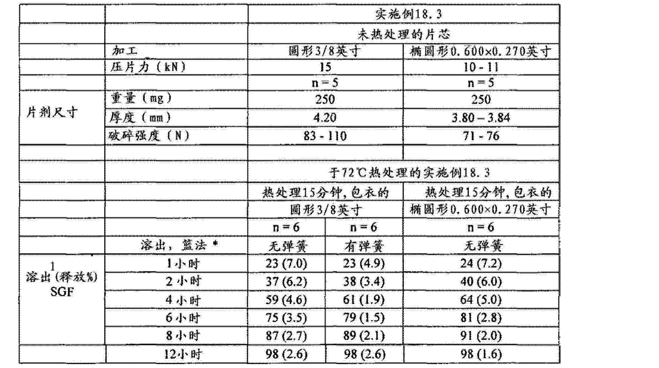 Figure CN102688241AD01222