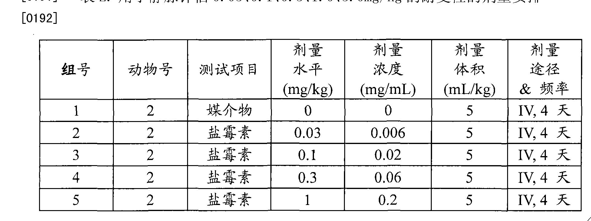 Figure CN103127052AD00332